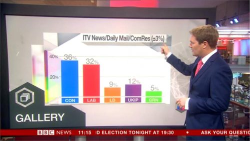 BBC News - General Election 2015 - Campaign Coverage (2)