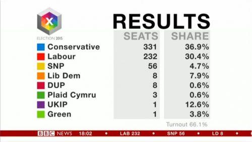 BBC News at Six (10)