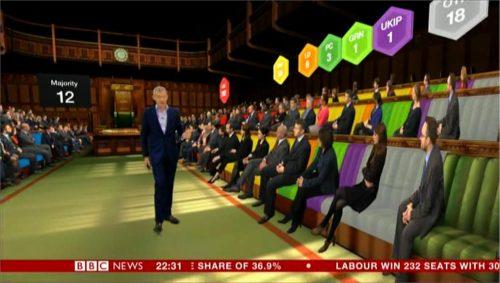 BBC News at Ten (14)