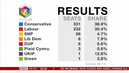 BBC News at Ten (3)