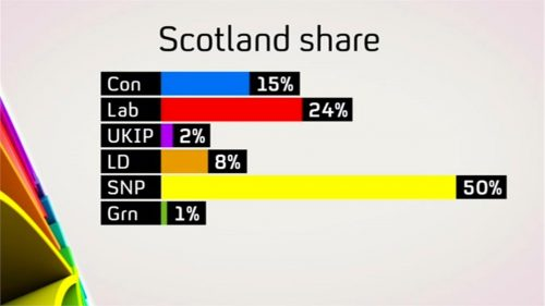 Channel 4 News Election (24)