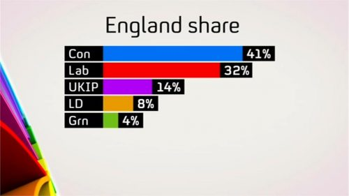 Channel 4 News Election (25)