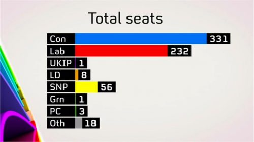 Channel 4 News Election (26)