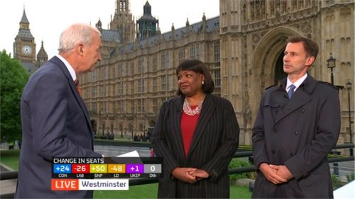 Channel 4 News Election (47)