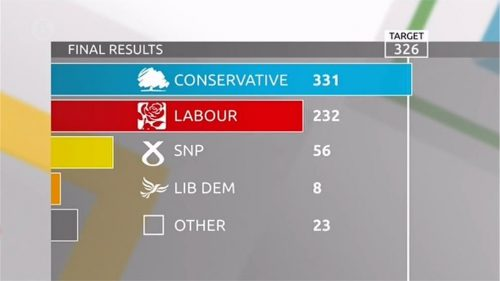 Channel 5 News Election (14)