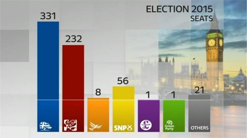 ITV News Election 6pm (14)