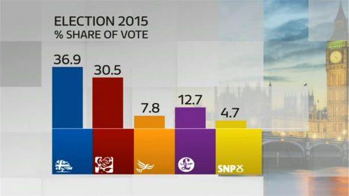 ITV News Election 6pm (37)