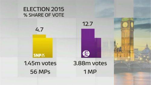 ITV News Election 6pm (38)