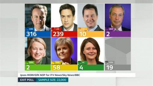 ITV News Election (A) (36)