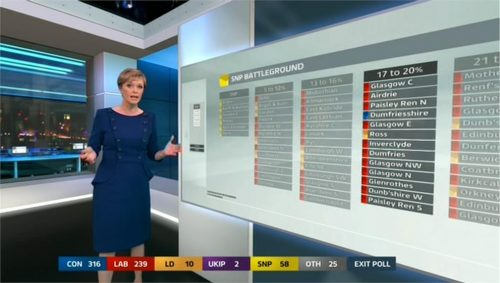 ITV News Election (A) (50)