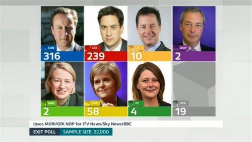 ITV News Election (A) (58)