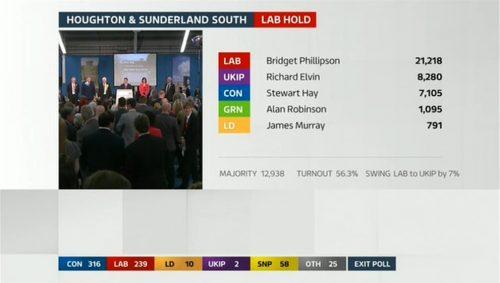 ITV News Election (A) (67)