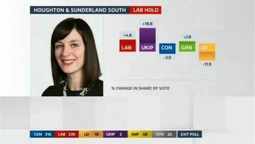 ITV News Election (A) (68)