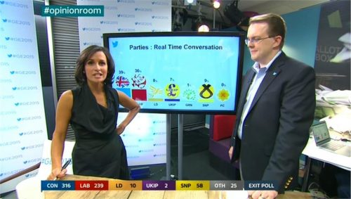 ITV News Election (A) (71)