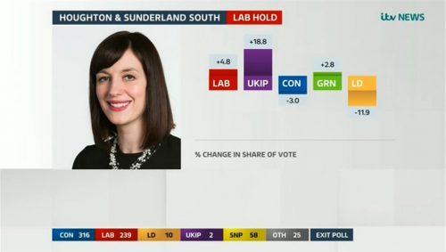 ITV News Election (A) (73)