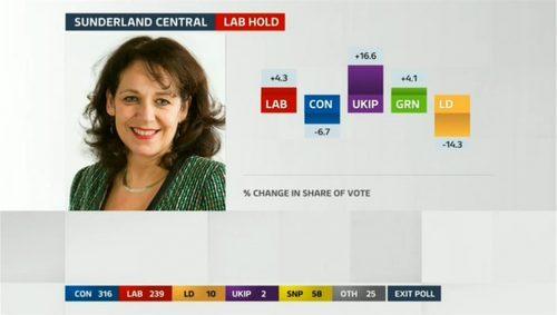 ITV News Election (A) (74)