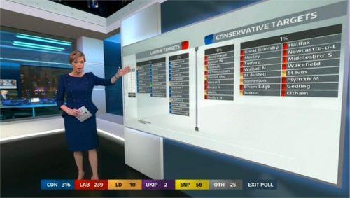 ITV News Election (A) (77)