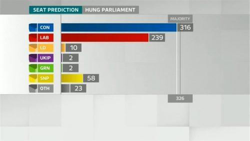 ITV News Election (A) (90)