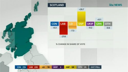 ITV News Election (B) (12)