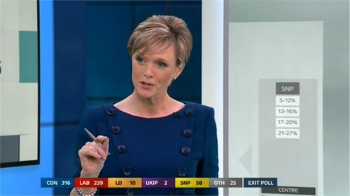 ITV News Election (B) (14)