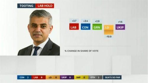 ITV News Election (B) (4)
