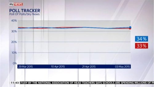 Sky News - General Election 2015 - Campaign Coverage (12)