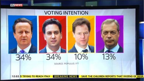 Sky News - General Election 2015 - Campaign Coverage (38)