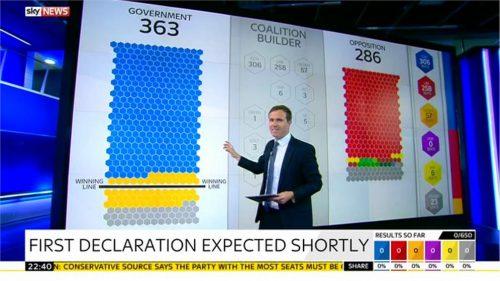 Sky News General Election 2015 Images (102)