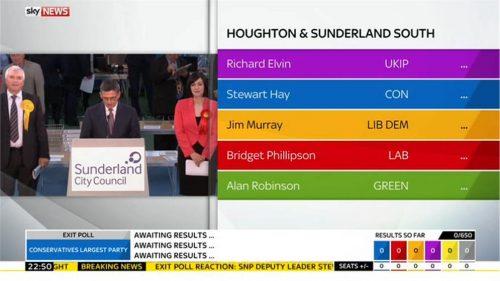 Sky News General Election 2015 Images (104)