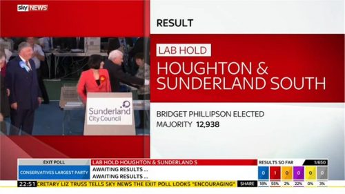 Sky News General Election 2015 Images (106)