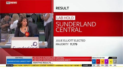 Sky News General Election 2015 Images (111)