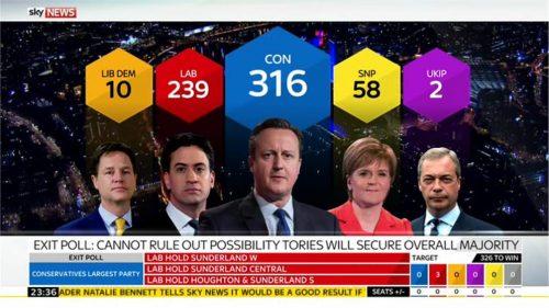 Sky News General Election 2015 Images (118)