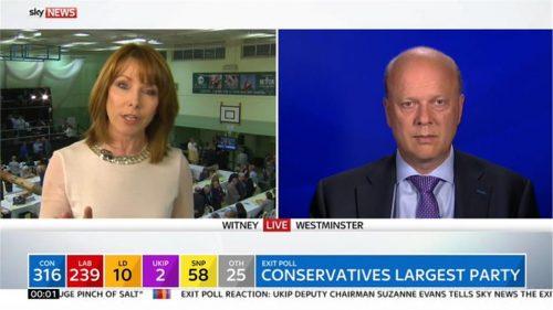 Sky News General Election 2015 Images (124)