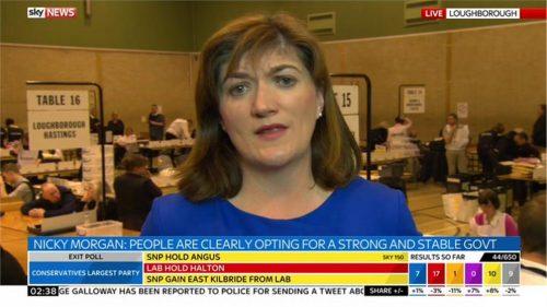 Sky News General Election 2015 Images (126)