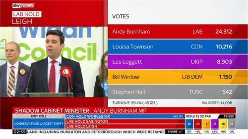 Sky News General Election 2015 Images (128)