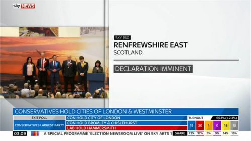 Sky News General Election 2015 Images (129)