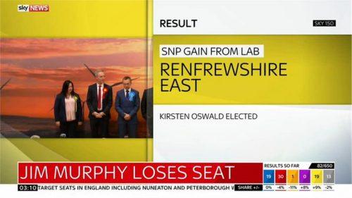 Sky News General Election 2015 Images (132)