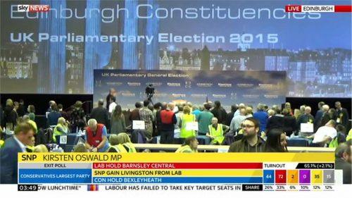 Sky News General Election 2015 Images (134)