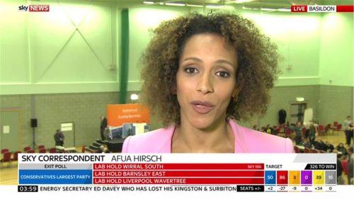 Sky News General Election 2015 Images (137)