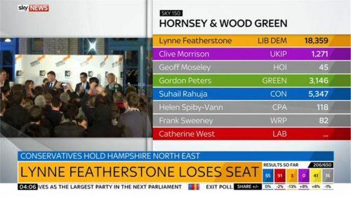 Sky News General Election 2015 Images (139)
