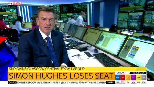 Sky News General Election 2015 Images (140)