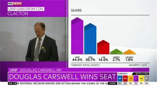 Sky News General Election 2015 Images (141)