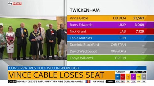 Sky News General Election 2015 Images (144)