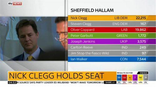 Sky News General Election 2015 Images (146)