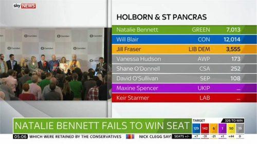 Sky News General Election 2015 Images (148)