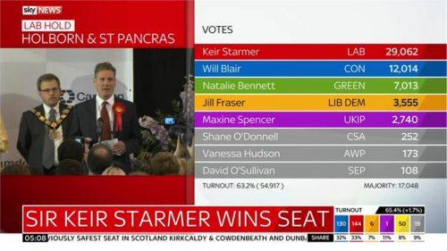 Sky News General Election 2015 Images (149)