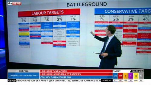 Sky News General Election 2015 Images (150)