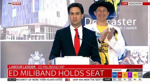 Sky News General Election 2015 Images (153)