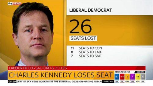 Sky News General Election 2015 Images (154)