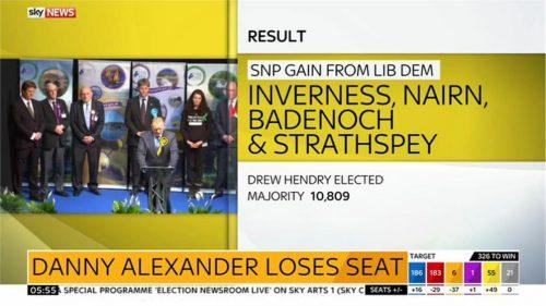Sky News General Election 2015 Images (156)